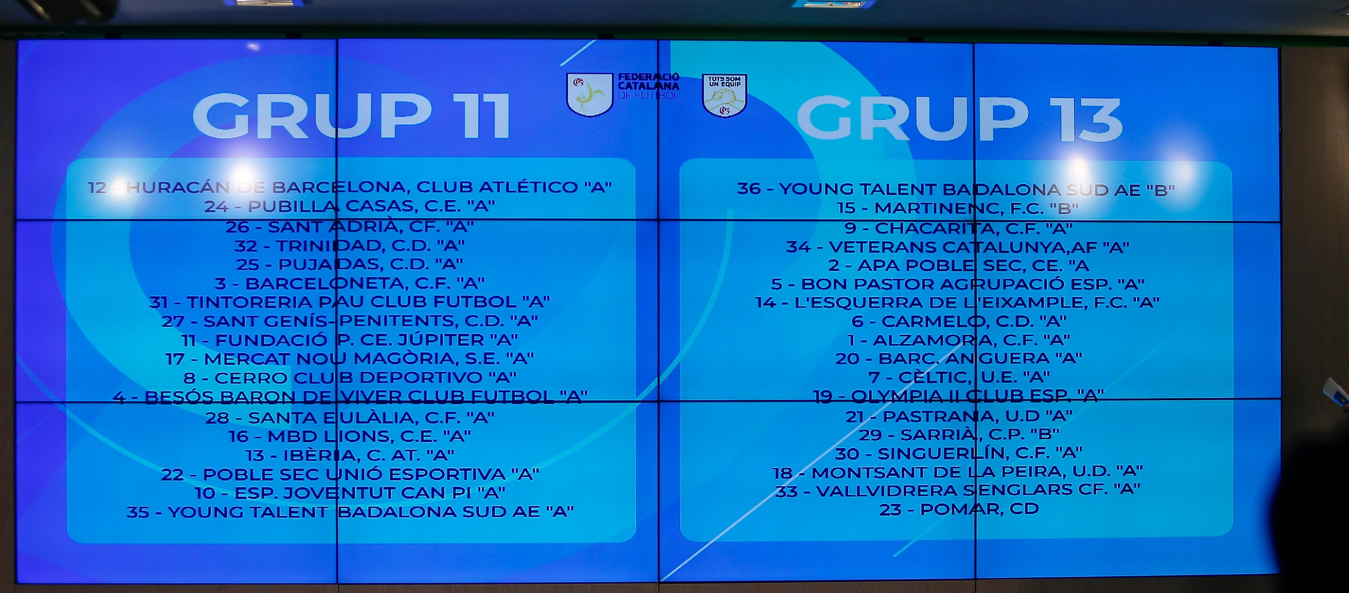 Definits els grups de Tercera Catalana del Barcelonès de la temporada 2020-2021