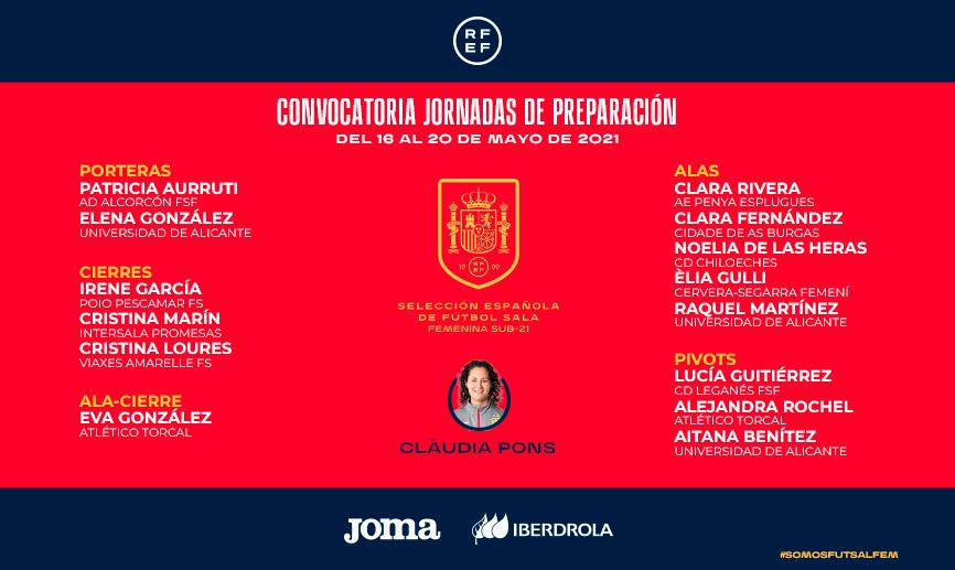 Convocatòria Selecció Espanyola sub 21 femenina de futbol sala