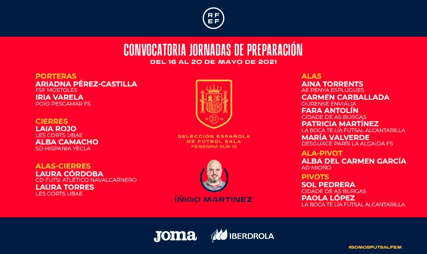 Convocatòria Selecció Espanyola sub 19 femenina de futbol sala