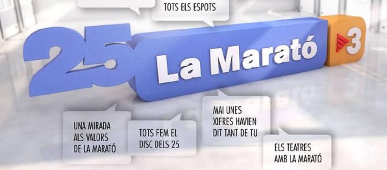El futbol català i la solidaritat, units per La Marató de TV3